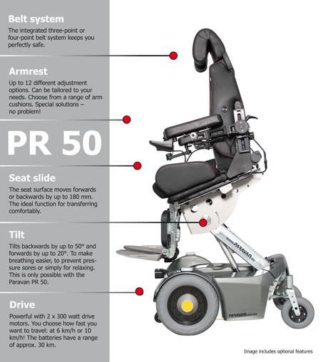 pr50-info2